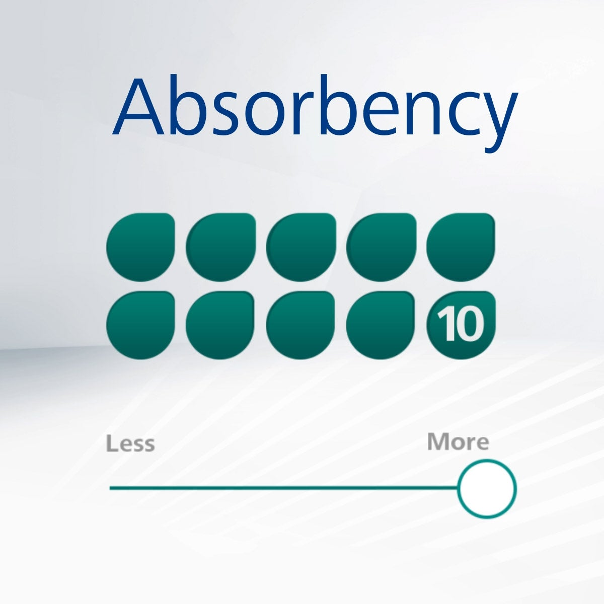 Right absorbency level 2
