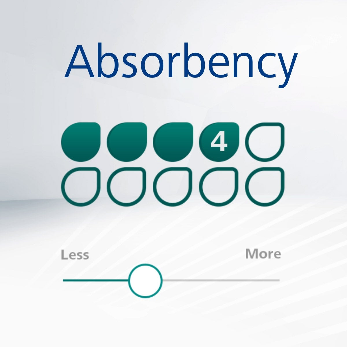 Check you have the right absorbency level